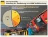ADAC Crashtests Kleinstwagen 2012
